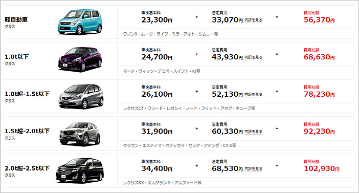 Amazon車検の料金
